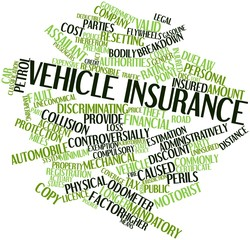 Word cloud for Vehicle insurance