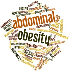 Word cloud for Abdominal obesity