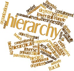 Word cloud for Hierarchy
