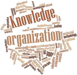 Word cloud for Knowledge organization