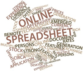 Word cloud for Online spreadsheet