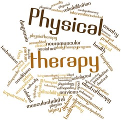 Word cloud for Physical therapy