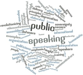 Word cloud for Public speaking