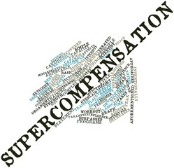 Word cloud for Supercompensation