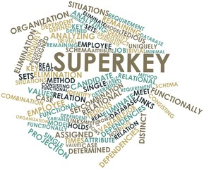 Word cloud for Superkey