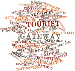 Word cloud for Tourist gateway