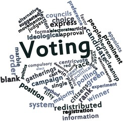 Word cloud for Voting
