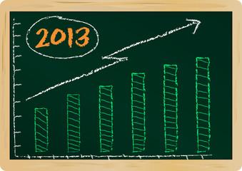 Diagram: economic prospects for 2013, vector illustration