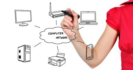 scheme computer network