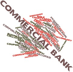 Word cloud for Commercial bank