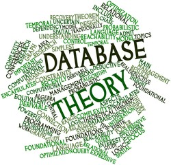 Word cloud for Database theory