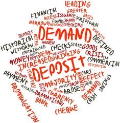 Word cloud for Demand deposit
