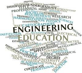 Word cloud for Engineering education