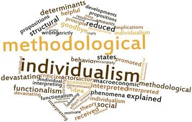 Word cloud for Methodological individualism
