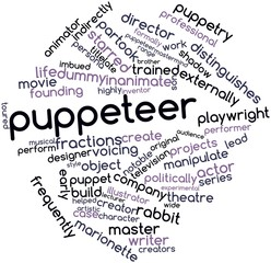 Word cloud for Puppeteer