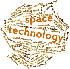 Word cloud for Space technology