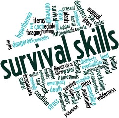 Word cloud for Survival skills