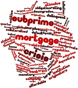 Word cloud for Subprime mortgage crisis