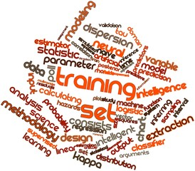 Word cloud for Training set