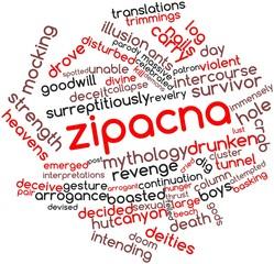 Word cloud for Zipacna