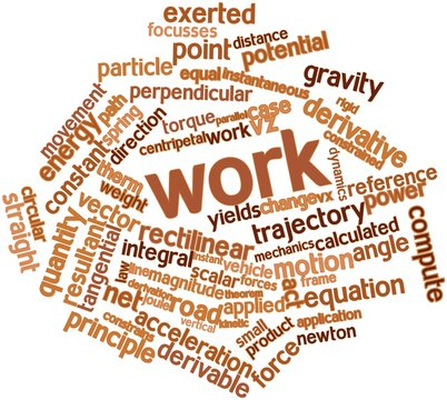 Word cloud for Work