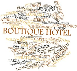 Word cloud for Boutique hotel