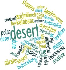 Word cloud for Desert