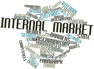 Word cloud for Internal Market