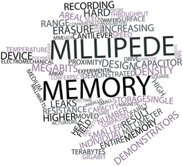 Word cloud for Millipede memory