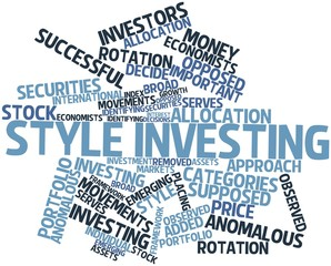 Word cloud for Style investing