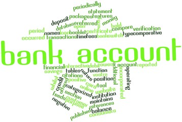 Word cloud for Bank account