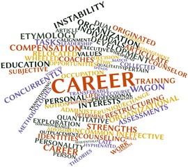 Word cloud for Career