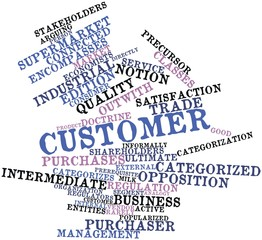 Word cloud for Customer