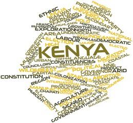 Word cloud for Kenya