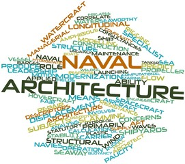 Word cloud for Naval architecture