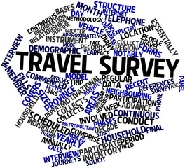 Word cloud for Travel survey