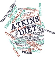 Word cloud for Atkins diet