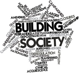 Word cloud for Building society