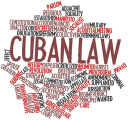 Word cloud for Cuban law