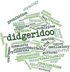 Word cloud for Didgeridoo