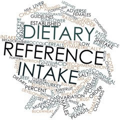 Word cloud for Dietary Reference Intake