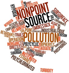 Word cloud for Nonpoint source pollution