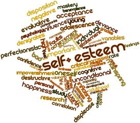 Word cloud for Self-esteem