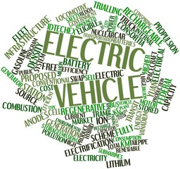 Word cloud for Electric vehicle
