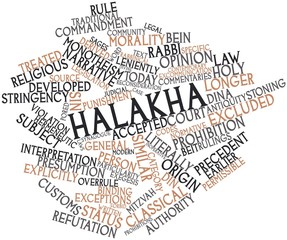 Word cloud for Halakha