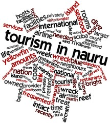 Word cloud for Tourism in Nauru