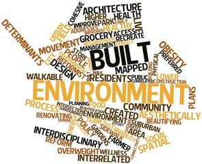 Word cloud for Built environment