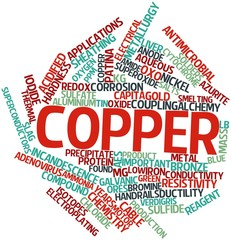 Word cloud for Copper