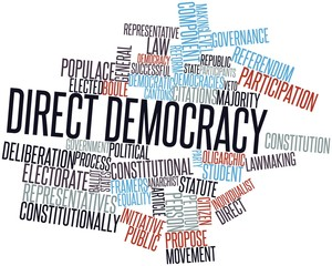 Word cloud for Direct democracy