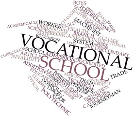Word cloud for Vocational school